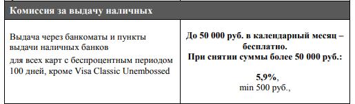 Снятие наличных с карты альфа банка 100 дней без процентов свыше 50 0000