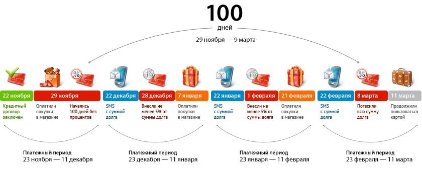 Кредит наличными банк советский заявка