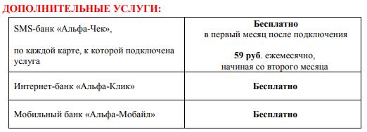 взять деньги в долг украина