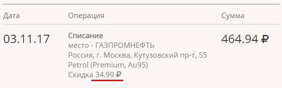 Скидка-кэшбэк на заправку по карте Бензовоз - 7%