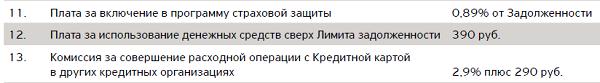 Услуга Сверхлимит у банка Тинькофф платная