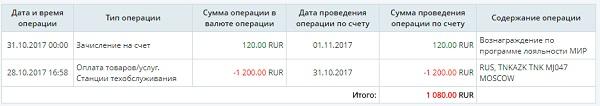 Кэшбэк 10% через privetmir.ru