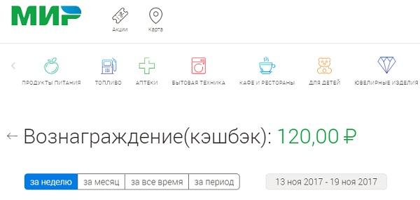 Кэшбэк через privetmir.ru