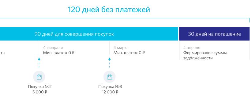 онлайн займ без отказа украина