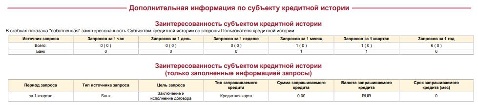 Кредит эксперт консалтинг челябинск
