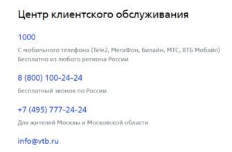 Телефоны службы безопасности банка ВТБ