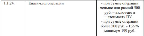 Комиссия за квази-кеш по дебетовым картам Альфа-банка