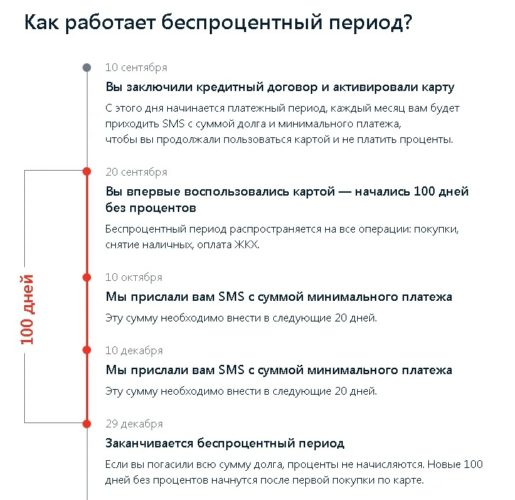 Схема льготного периода 100 дней, Альфа-банк